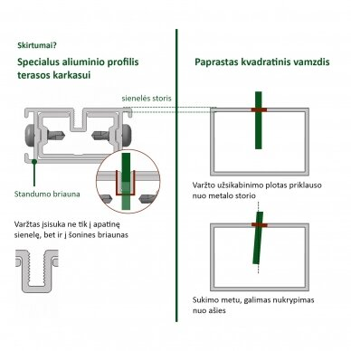 Aliumininė lagių sistema terasoms 38x45x3000 mm 4